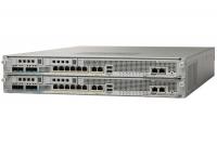 Межсетевой экран Cisco ASA 5585-X SSP-10, FirePOWER SSP-10,16GE,4SFP+,2AC,3DES/AES